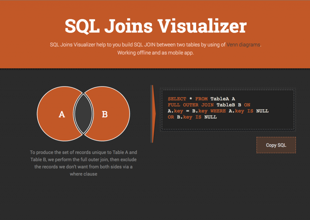 Sql Joins Visualizer Build Sql Join Between Two Tables By Using Of