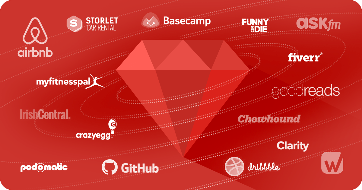 Famous Web Apps Built With Ruby On Rails Ruby On Rails