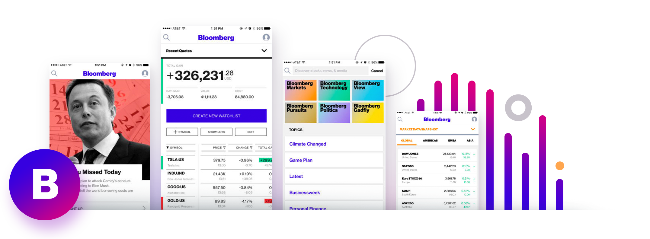 Bloomberg React Native App