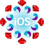 iOS Integration Tests With Appium