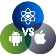React Native vs Native Development