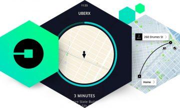 Nodejs App - Uber