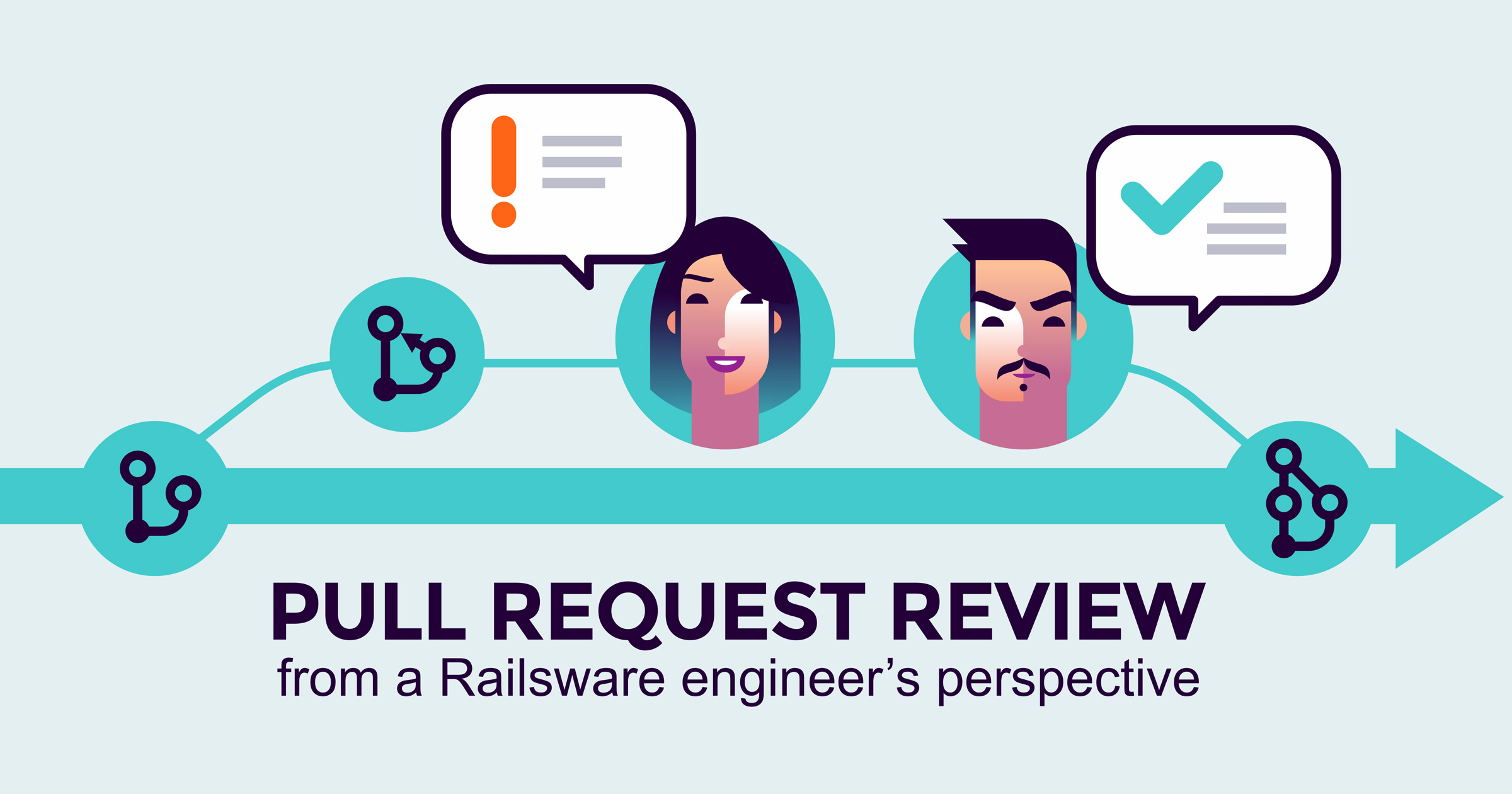 Pull request review process