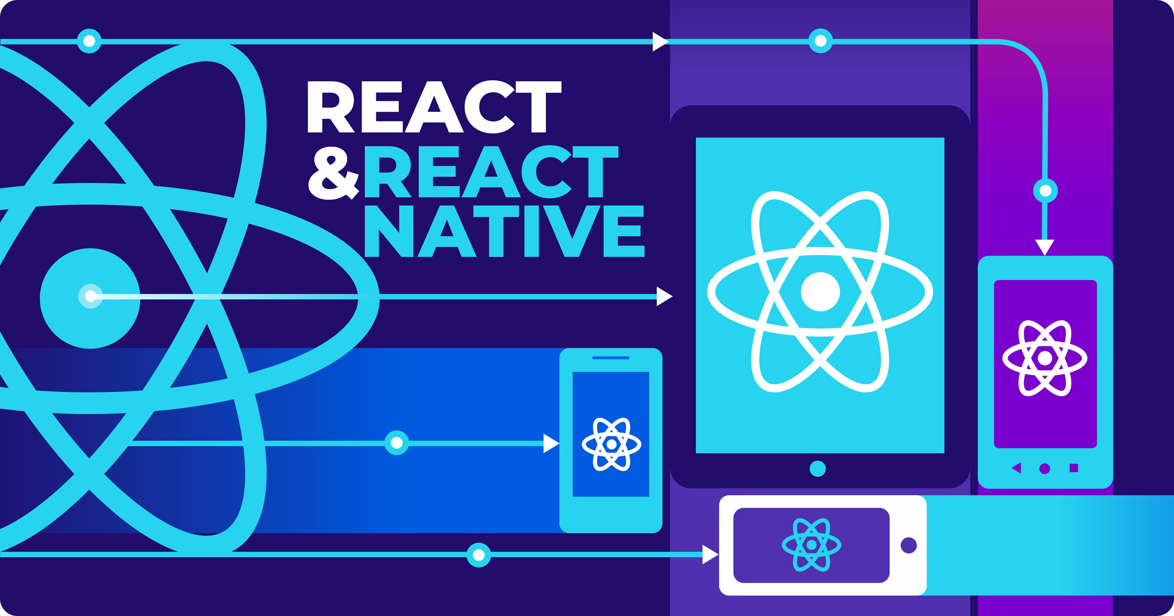 React and React Native: main differences