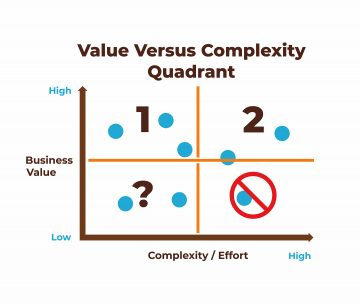 Value vs. Complexity