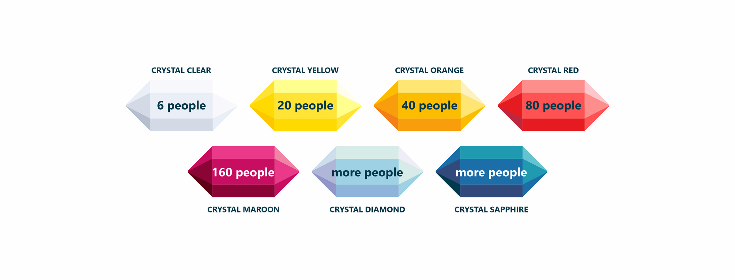 Crystal Framework