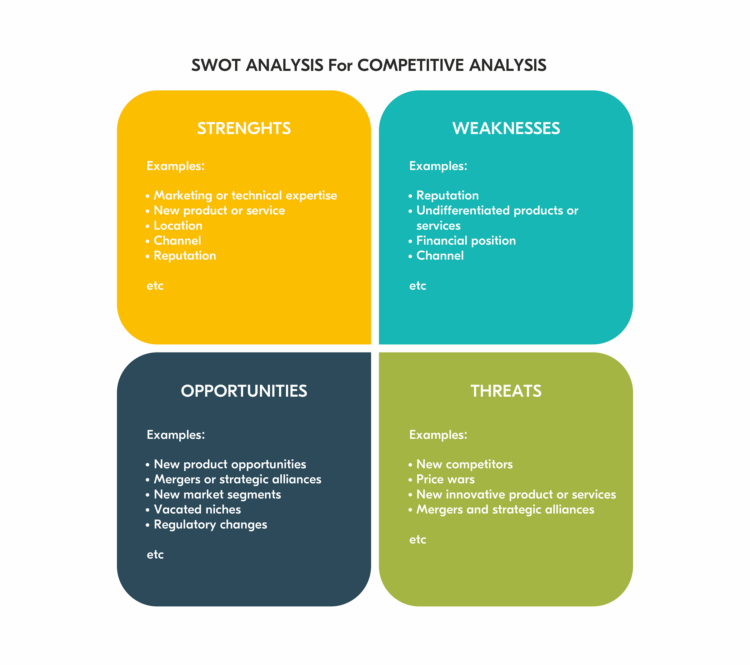 Product Development Strategy: Competitors