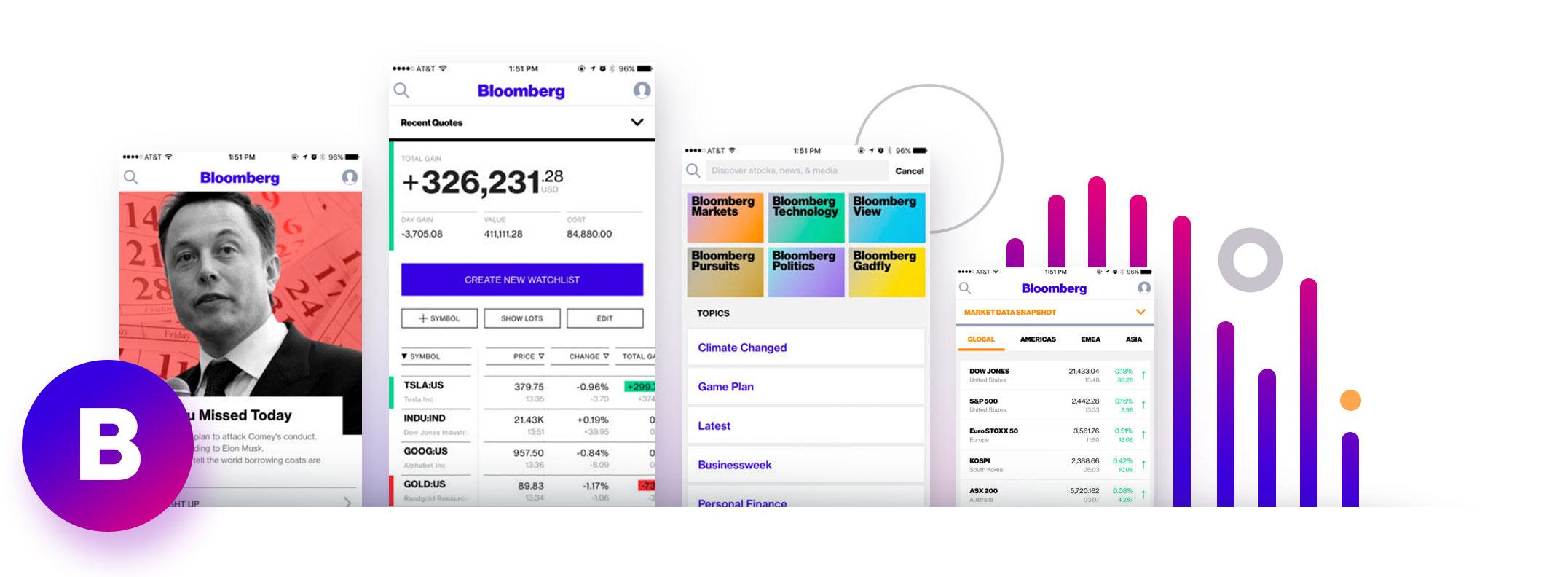React Native app examples - Bloomberg React Native App