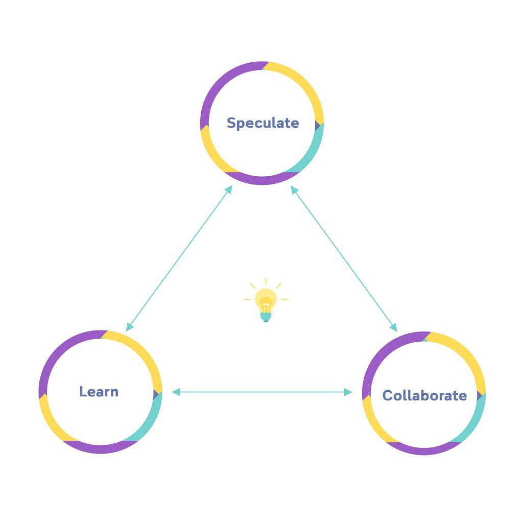 adaptive software development agile approach
