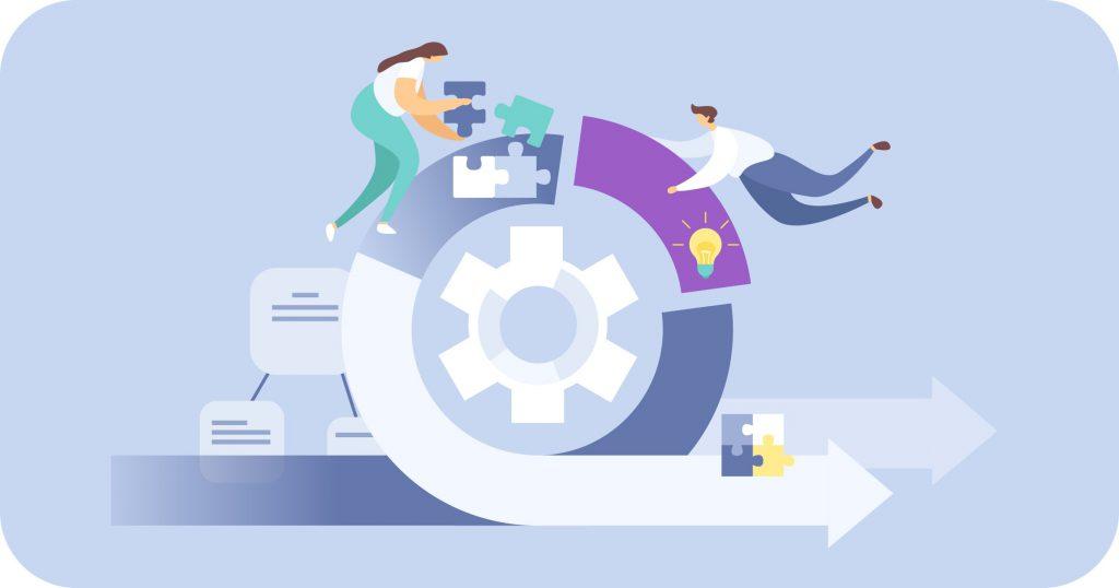 Agile Product Development process and fundamentals
